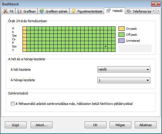 NetWorx haladó