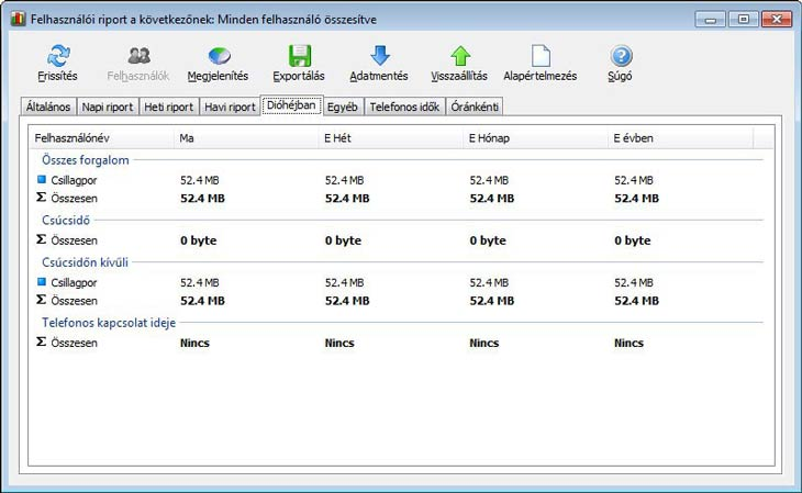 NetWorx dióhéjban