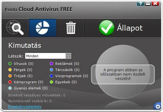 Panda Cloud Antivirus kimutatás