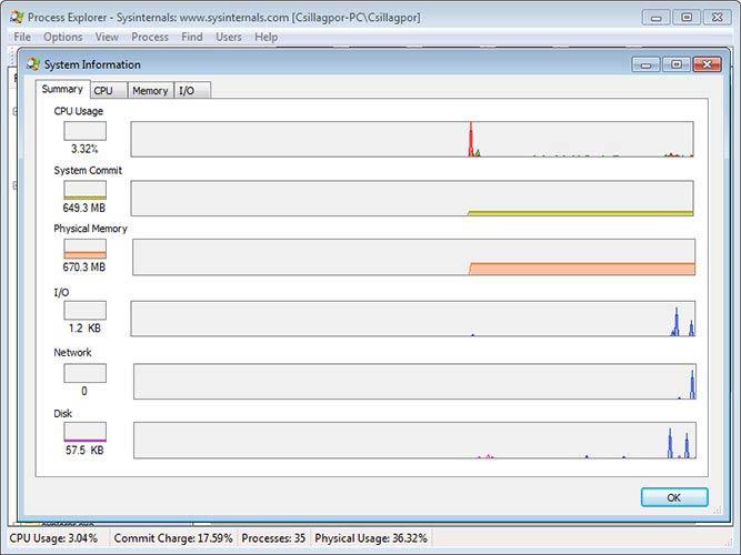 Process Explorer rendszer