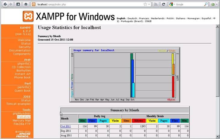 XAMPP Webalizer